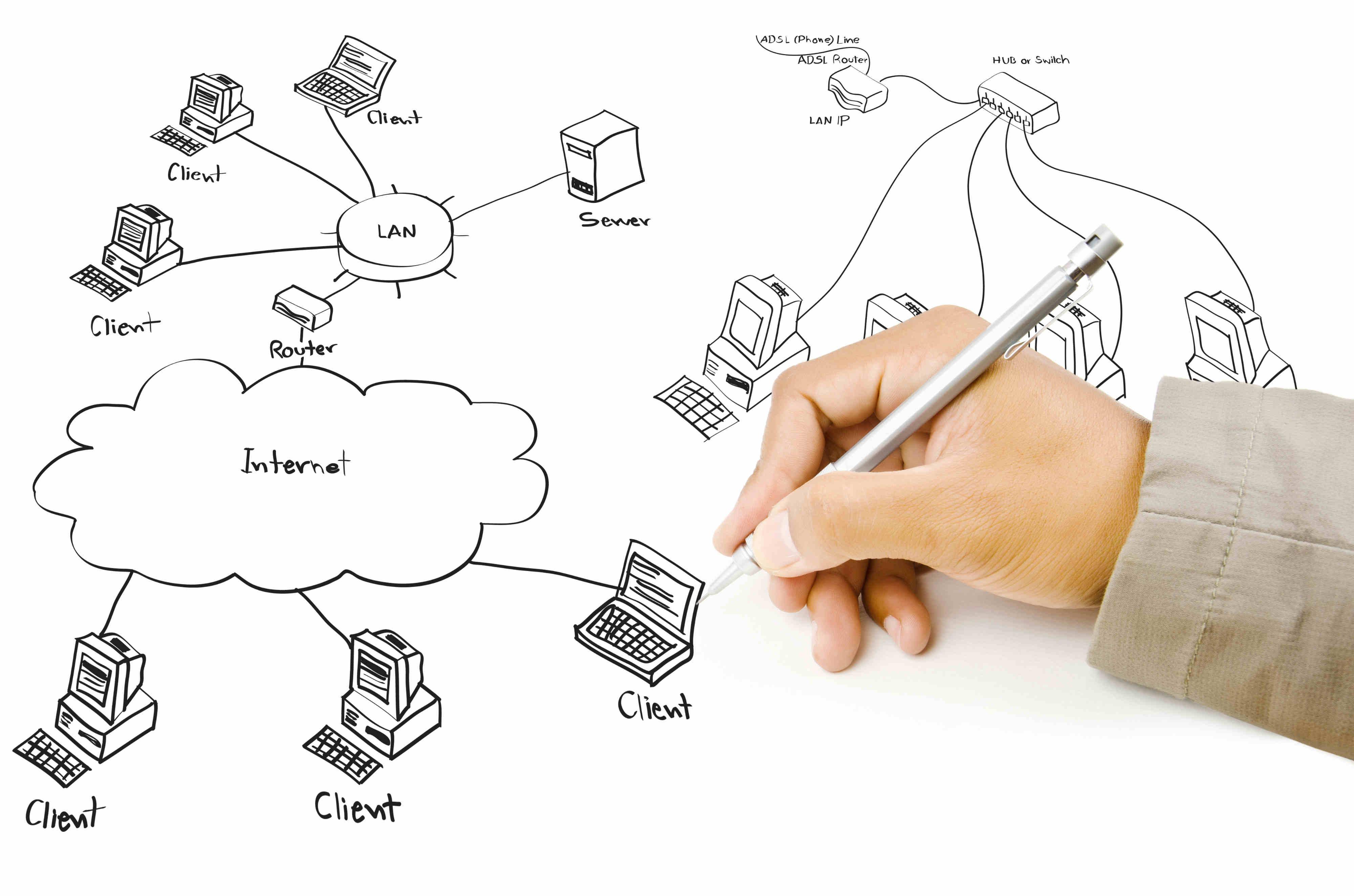 オフィスのLAN工事(ネットワーク構築)の種類と内容